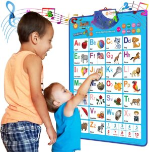 Just Smarty Interactive Abcs And 123s Learning Poster